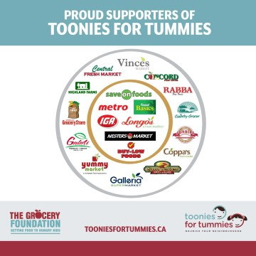 Toonies for Tummies